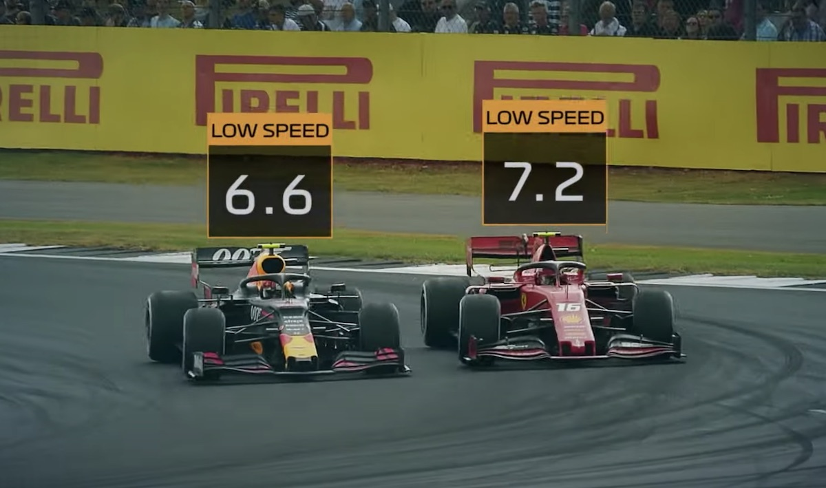 Formula 1 to introduce new graphics for 2020 season
